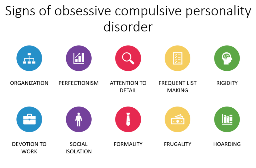 With personality people obsessive disorder compulsive The Three